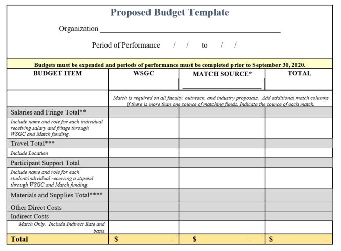 Proposed Budget Template