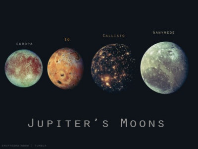 Jupiter's Moons: Europa, Io, Callisto, and Ganymede.